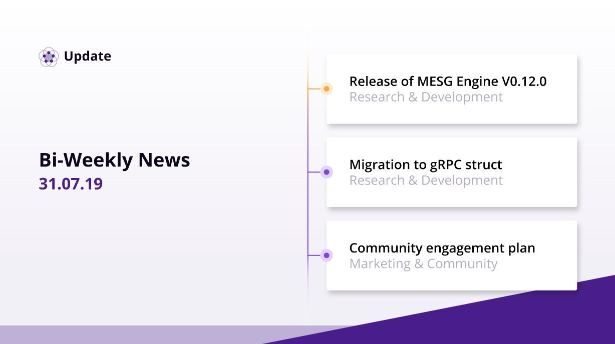 Community Update - Late July '19