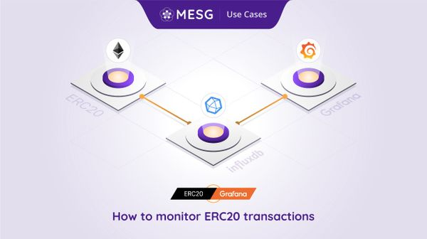 How to monitor ERC-20 transactions