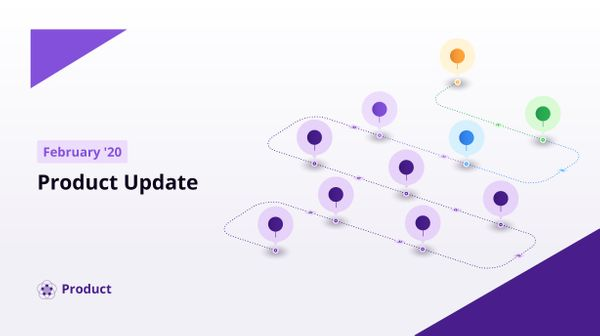 MESG Product Update - February '20