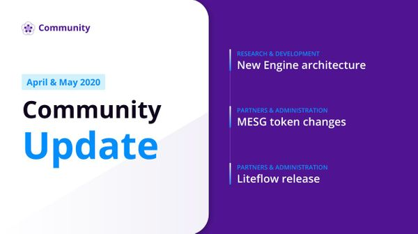 Community Update: April & May 2020